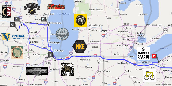 Craft Beer Tour Michigan